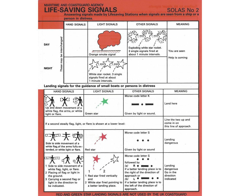 Solas No 2 - Life-Saving Signals