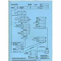 Laminated Sight Reduction Forms - Sun