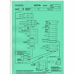 Laminated Sight Reduction Forms - Moon