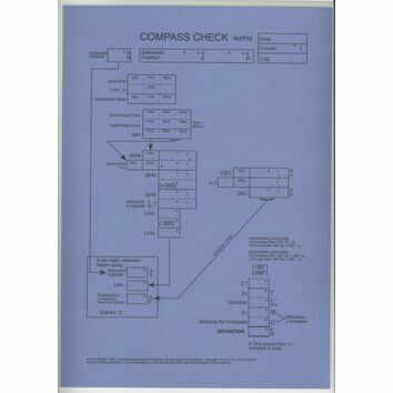 Laminated Sight Reduction Forms Compass Check