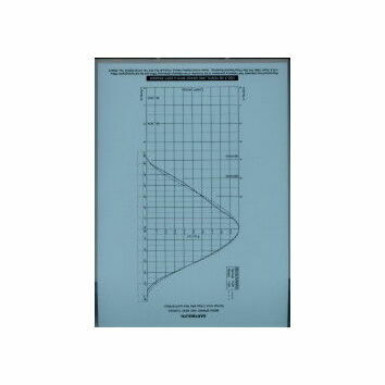 Falmouth / Dartmouth Tidal Curve Laminated Sheet