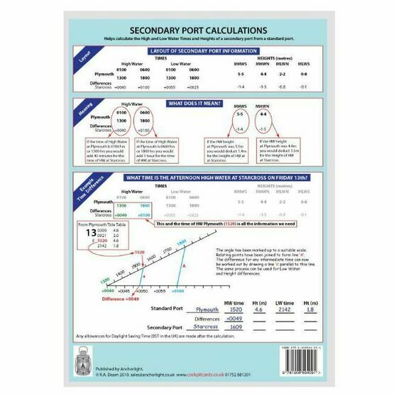 Secondary Port Calculation Sheet (Laminated)