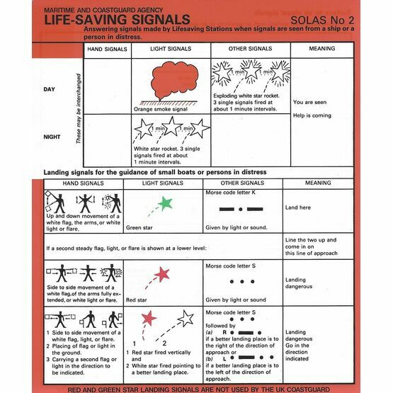 Solas No 2 - Life-Saving Signals A5 Card
