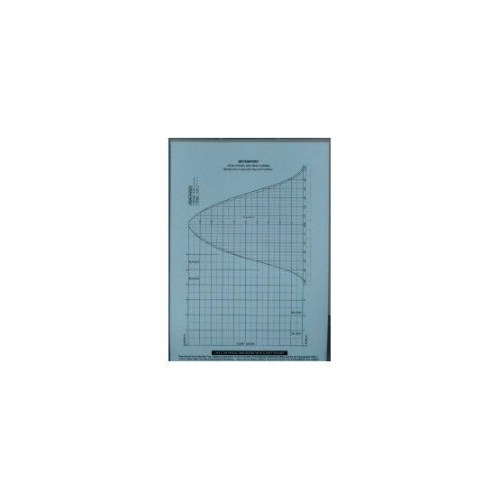 Admiralty Devonport Tidal Curve Laminated Sheet
